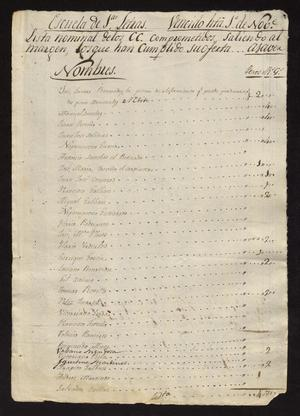 Primary view of object titled '[List of Volunteer Contributors to the Teacher]'.