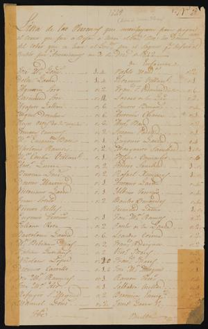 [List of Persons who Paid for the Mail Carrier]
